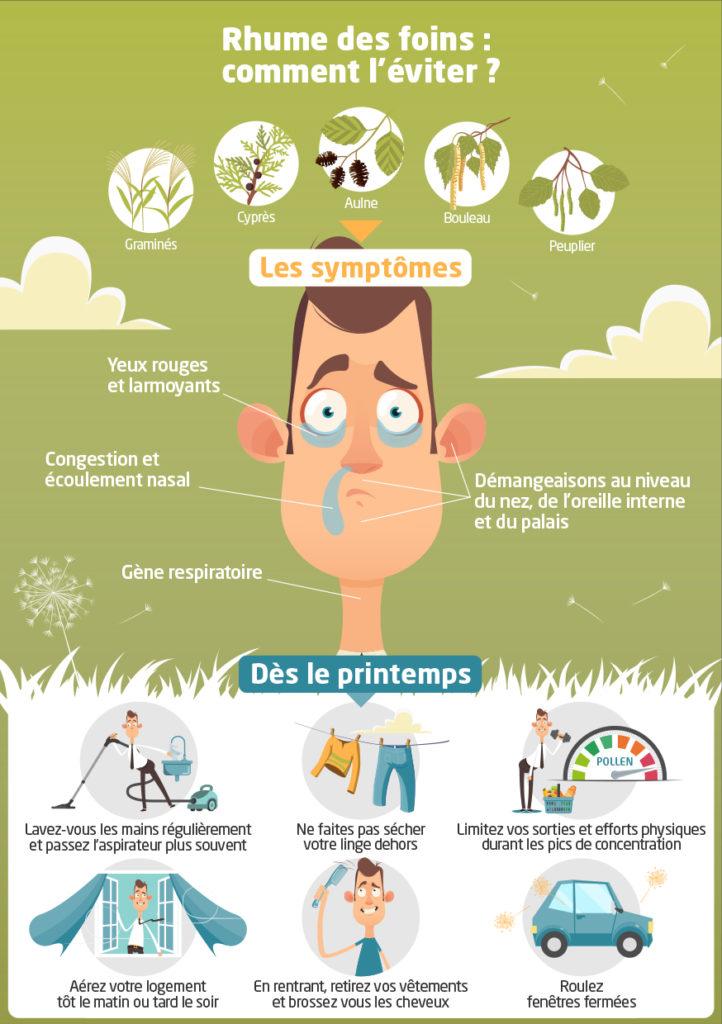 Infographie sur les allergies au pollens