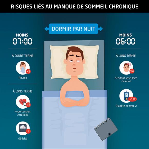 Infographie - Travail de nuit : comment bien dormir ?