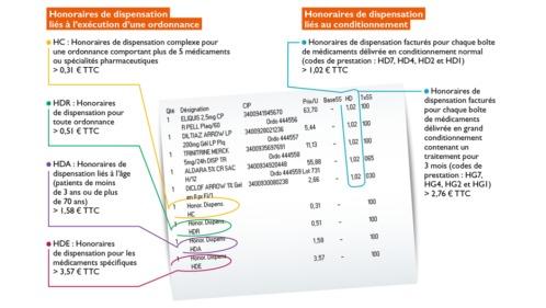 facture-pharmacie-v2