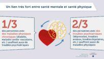 infographie principale santé mentale