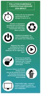 7 réflexes contre la pollution numérique